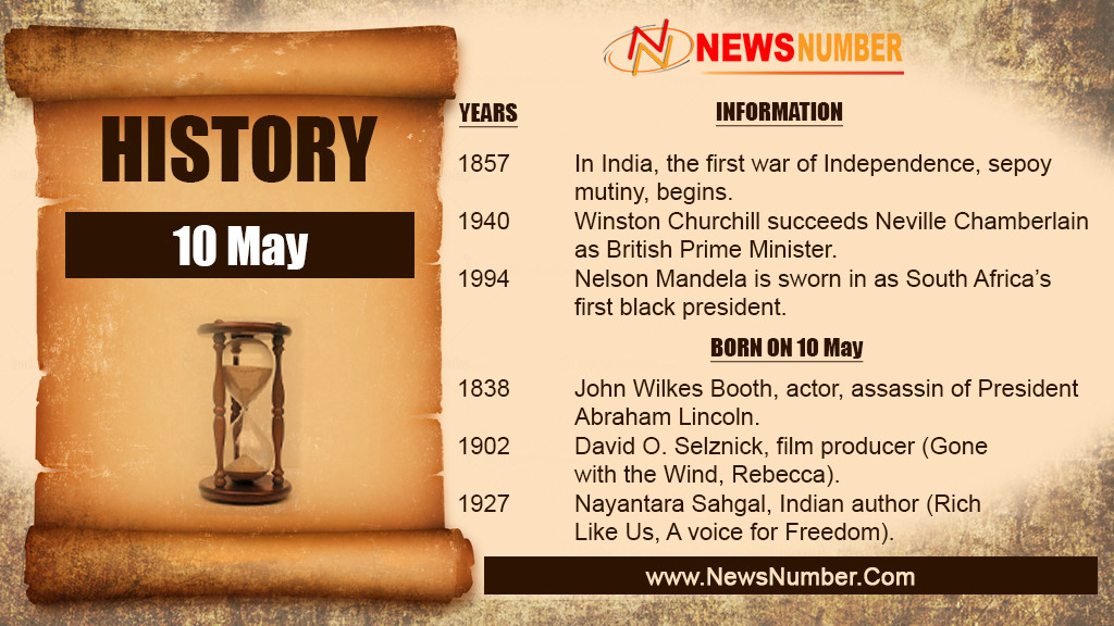 NewsNumber - A New Era of Social Journalism | History : 10 May